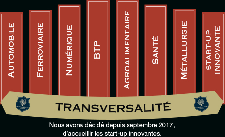 transversalite-sept2017-club